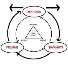 cognitive-behavioral-therapy-info-disorders-treated-02