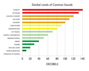 common-sounds-info-related-to-misophonia-nyc-specialist-02